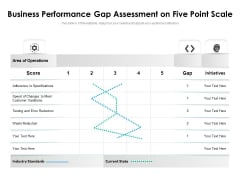 Business Performance Gap Assessment On Five Point Scale Ppt PowerPoint Presentation Icon Pictures PDF