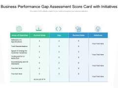 Business Performance Gap Assessment Score Card With Initiatives Ppt PowerPoint Presentation File Shapes PDF