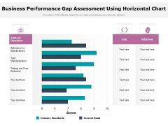 Business Performance Gap Assessment Using Horizontal Chart Ppt PowerPoint Presentation File Graphic Tips PDF