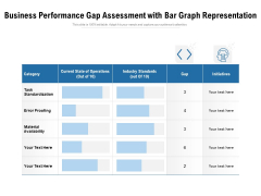 Business Performance Gap Assessment With Bar Graph Representation Ppt PowerPoint Presentation Icon Deck PDF