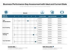 Business Performance Gap Assessment With Ideal And Current State Ppt PowerPoint Presentation Gallery Layouts PDF