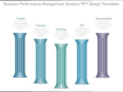 Business Performance Management Systems Ppt Design Templates