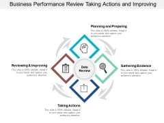 Business Performance Review Taking Actions And Improving Ppt PowerPoint Presentation Icon Background