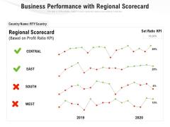 Business Performance With Regional Scorecard Ppt PowerPoint Presentation Slides Tips PDF
