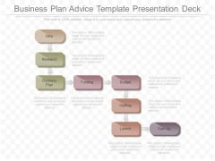 Business Plan Advice Template Presentation Deck