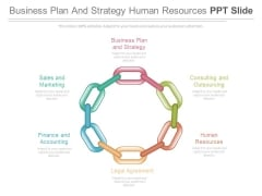 Business Plan And Strategy Human Resources Ppt Slide
