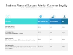 Business Plan And Success Rate For Customer Loyalty Ppt PowerPoint Presentation Icon Deck PDF