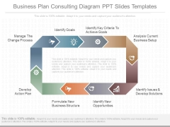 Business Plan Consulting Diagram Ppt Slides Templates