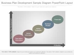 Business Plan Development Sample Diagram Powerpoint Layout