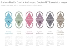 Business Plan For Construction Company Template Ppt Presentation Images