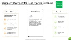 Business Plan For Fast Food Restaurant Company Overview For Food Startup Business Inspiration PDF