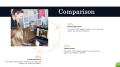 Business Plan For Fast Food Restaurant Comparison Ideas PDF
