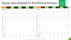 Business Plan For Fast Food Restaurant Hourly Labor Schedule For Food Startup Business Rules PDF