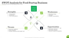 Business Plan For Fast Food Restaurant SWOT Analysis For Food Startup Business Professional PDF
