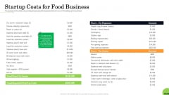 Business Plan For Fast Food Restaurant Startup Costs For Food Business Icons PDF