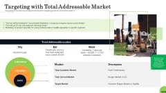 Business Plan For Fast Food Restaurant Targeting With Total Addressable Market Background PDF