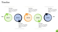 Business Plan For Fast Food Restaurant Timeline Designs PDF