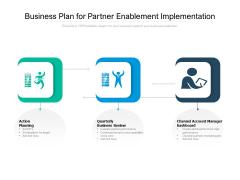 Business Plan For Partner Enablement Implementation Ppt PowerPoint Presentation File Background Images PDF