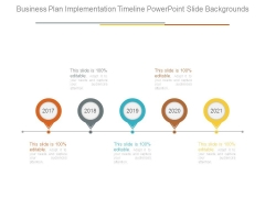 Business Plan Implementation Timeline Powerpoint Slide Backgrounds