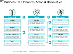 Business Plan Initiatives Action And Deliverables Ppt PowerPoint Presentation Infographics Diagrams