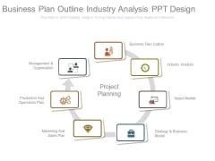 Business Plan Outline Industry Analysis Ppt Design