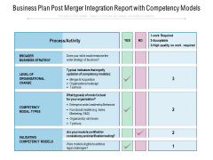 Business Plan Post Merger Integration Report With Competency Models Ppt PowerPoint Presentation Gallery Influencers PDF