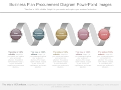 Business Plan Procurement Diagram Powerpoint Images