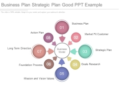 Business Plan Strategic Plan Good Ppt Example