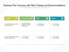 Business Plan Summary With Main Findings And Recommendations Ppt PowerPoint Presentation File Format PDF