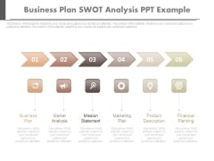 Business Plan Swot Analysis Ppt Example