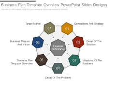Business Plan Template Overview Powerpoint Slides Designs