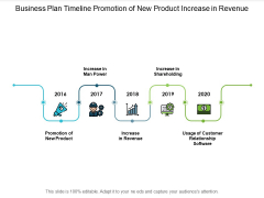 Business Plan Timeline Promotion Of New Product Increase In Revenue Ppt Powerpoint Presentation Styles Influencers