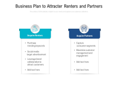 Business Plan To Attracter Renters And Partners Ppt PowerPoint Presentation Ideas Model PDF