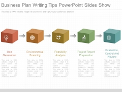 Business Plan Writing Tips Powerpoint Slides Show