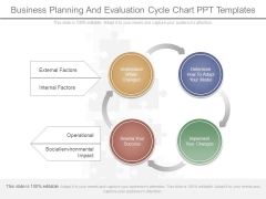 Business Planning And Evaluation Cycle Chart Ppt Templates