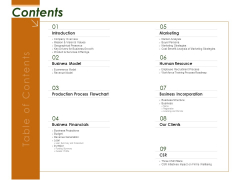 Business Planning And Strategy Playbook Contents Ppt Gallery Deck PDF