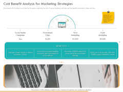 Business Planning And Strategy Playbook Cost Benefit Analysis For Marketing Strategies Information PDF