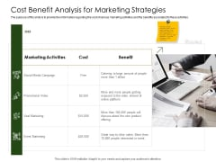 Business Planning And Strategy Playbook Cost Benefit Analysis For Marketing Strategies Summary PDF