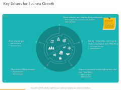 Business Planning And Strategy Playbook Key Drivers For Business Growth Ppt PowerPoint Presentation Summary Graphics Pictures PDF