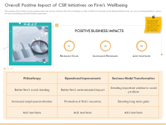 Business Planning And Strategy Playbook Overall Positive Impact Of CSR Initiatives On Firms Wellbeing Background PDF