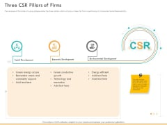 Business Planning And Strategy Playbook Three CSR Pillars Of Firms Ppt PowerPoint Presentation Outline Model PDF