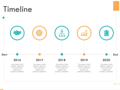 Business Planning And Strategy Playbook Timeline Ppt PowerPoint Presentation Infographic Template Example File