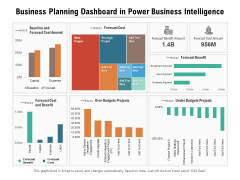 Business Planning Dashboard In Power Business Intelligence Ppt PowerPoint Presentation File Format Ideas PDF