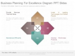 Business Planning For Excellence Diagram Ppt Slides