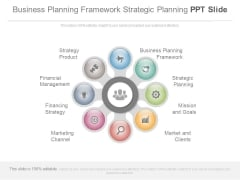 Business Planning Framework Strategic Planning Ppt Slide
