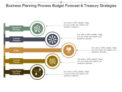 Business Planning Process Budget Forecast And Treasury Strategies Ppt PowerPoint Presentation Layouts Styles