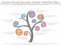 Business Planning Resources Template Powerpoint Slides