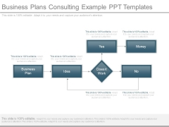 Business Plans Consulting Example Ppt Templates