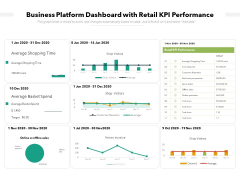 Business Platform Dashboard With Retail KPI Performance Ppt PowerPoint Presentation Slides Diagrams PDF