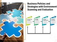 Business Policies And Strategies With Environment Scanning And Evaluation Ppt PowerPoint Presentation Slides Diagrams PDF